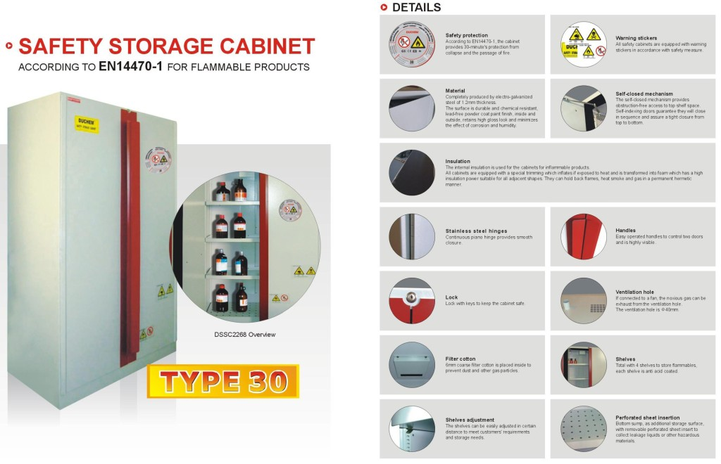 SAFETY STORAGE CABINET (Type-DSSC2268)